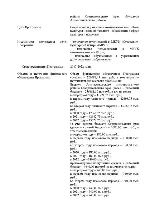 Документ_Муниципальная_прорамма_2